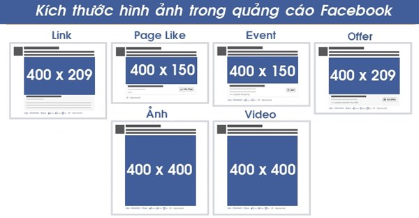 kich thuoc anh quang cao facebook (2)